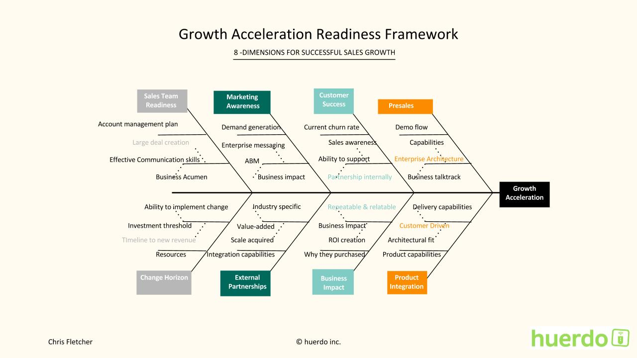 growthaccelerationreadinessframework1jpg
